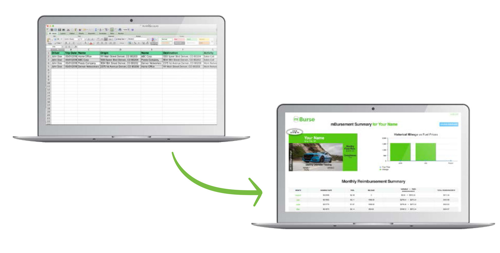 CRM mileage tracking
